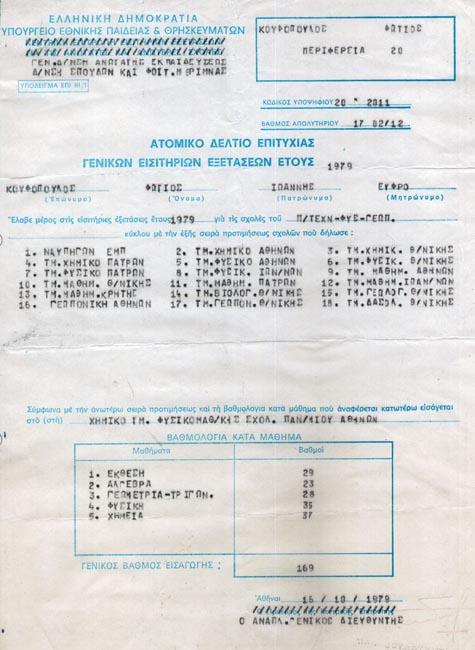 Κουφόπουλος 1979