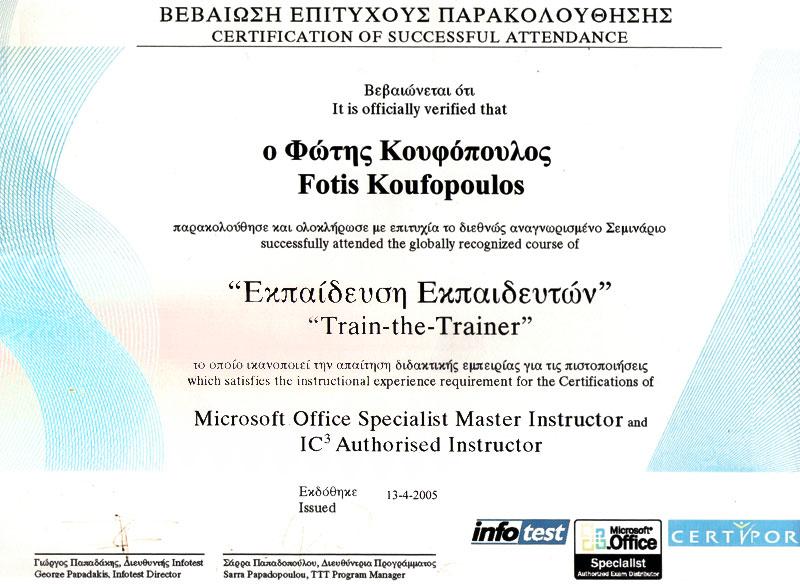 Κουφόπουλος 2000