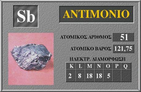 51 Αντιμόνιο Sb