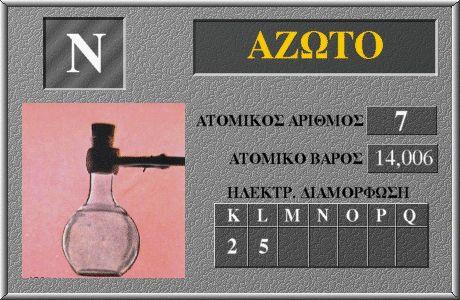 7 Άζωτο N