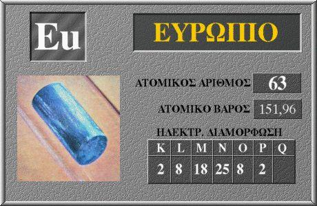 63 Ευρώπιο Eu
