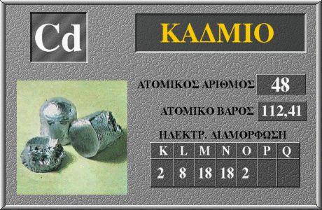 48 Κάδμιο Cd