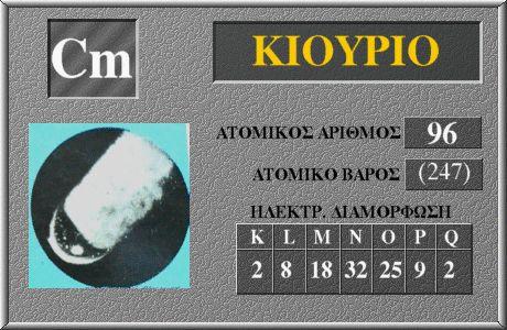 96 Κιούριο Cm