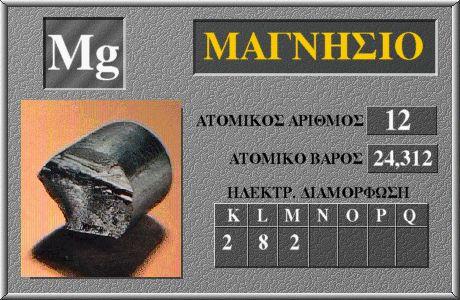 12 Μαγνήσιο Mg