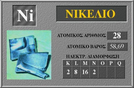 28 Νικέλιο Ni