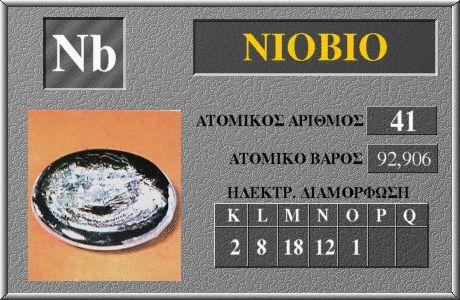 41 Νιόβιο Nb