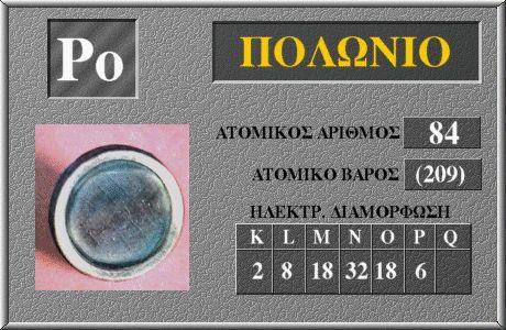 84 Πολώνιο Po