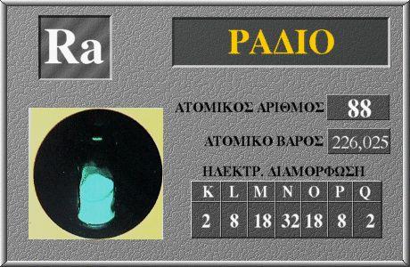 88 Ράδιο Ra