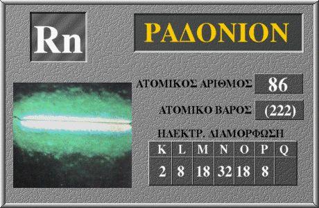 86 Ραδόνιον Rn