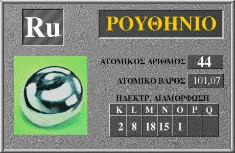44 Ρουθήνιο Ru