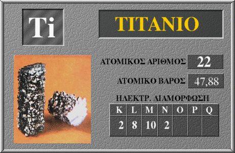 22 Τιτάνιο Ti