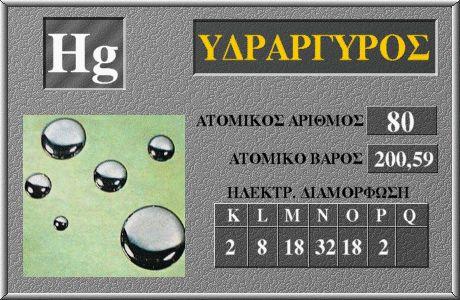 80 Υδράργυρος Hg