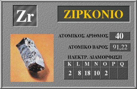 40 Ζιρκόνιο Zr